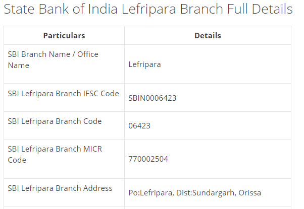 IFSC Code for SBI Lefripara Branch