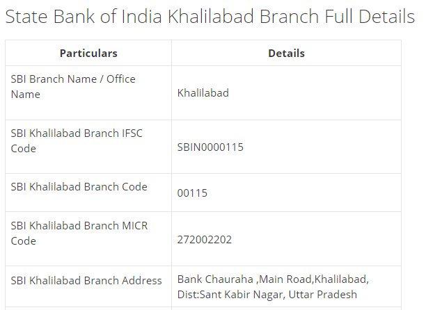 IFSC Code for SBI Khalilabad Branch