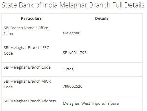 IFSC Code for SBI Melaghar Branch width=728