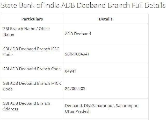 IFSC Code for SBI ADB Deoband Branch