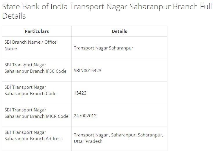 IFSC Code for SBI Transport Nagar Saharanpur Branch