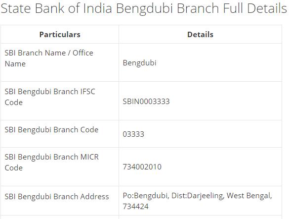 IFSC Code for SBI Bengdubi Branch