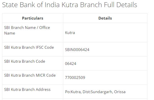 IFSC Code for SBI Kutra Branch