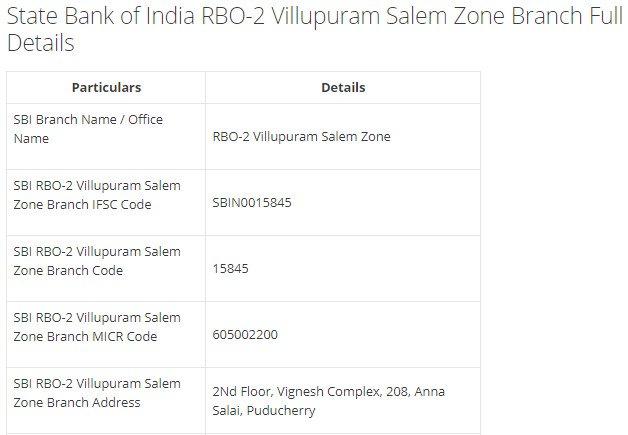 IFSC Code for SBI RBO-2 Villupuram Salem Zone Branch width=728