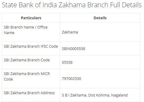 IFSC Code for SBI Zakhama Branch width=728