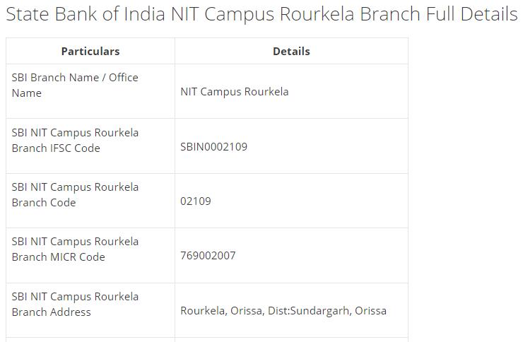 IFSC Code for SBI NIT Campus Rourkela Branch