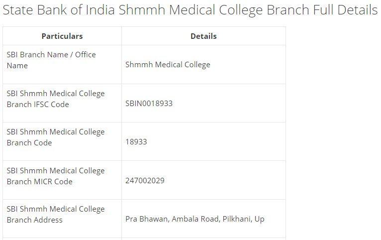 IFSC Code for SBI Shmmh Medical College Branch