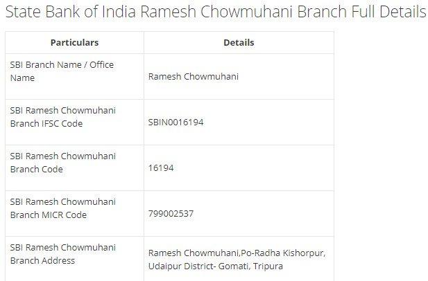 IFSC Code for SBI Ramesh Chowmuhani Branch width=728