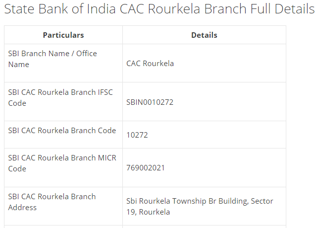 IFSC Code for SBI CAC Rourkela Branch