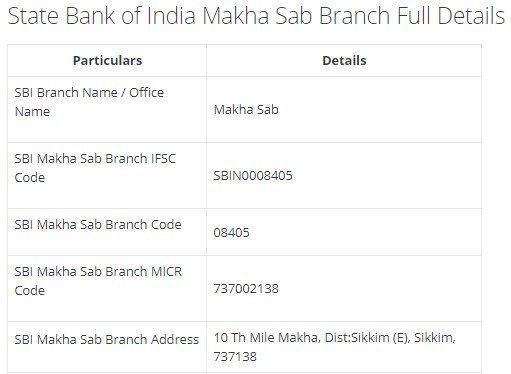 IFSC Code for SBI Makha Sab Branch width=728