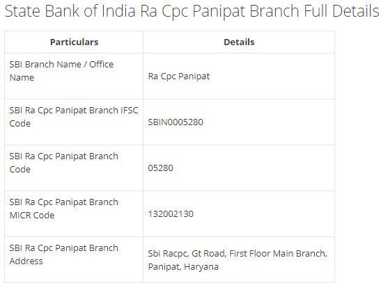 IFSC Code for SBI Ra Cpc Panipat Branch