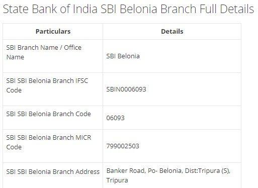 IFSC Code for SBI SBI Belonia Branch width=728