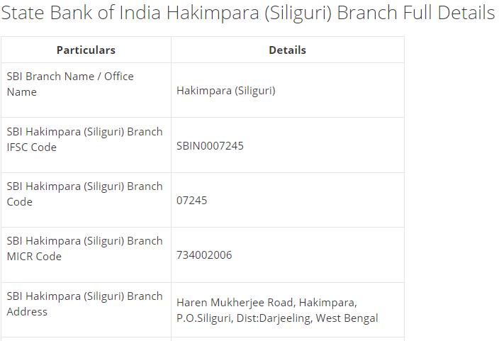 IFSC Code for SBI Hakimpara (Siliguri) Branch
