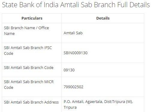 IFSC Code for SBI Amtali Sab Branch width=728