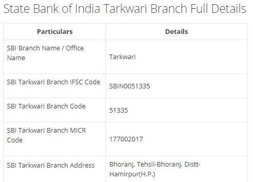 IFSC Code for SBI Tarkwari Branch