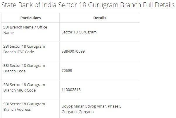 IFSC Code for SBI Sector 18 Gurugram Branch