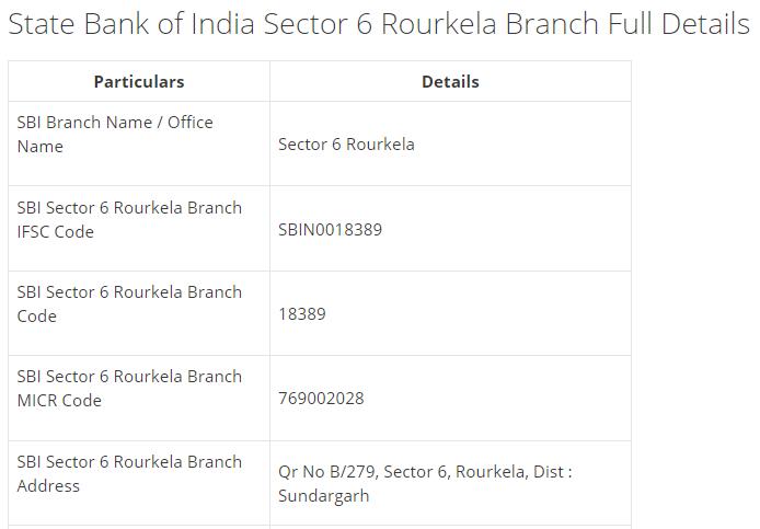 IFSC Code for SBI Sector 6 Rourkela Branch