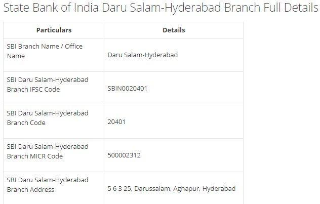 IFSC Code for SBI Daru Salam-Hyderabad Branch