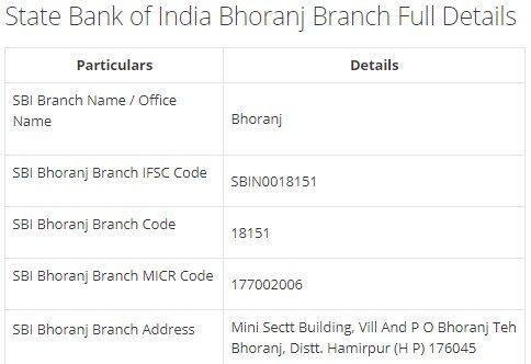 IFSC Code for SBI Bhoranj Branch