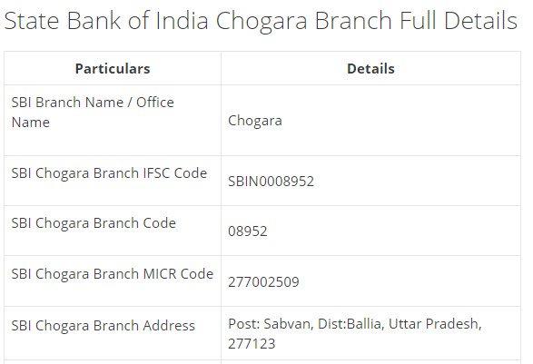 IFSC Code for SBI Chogara Branch
