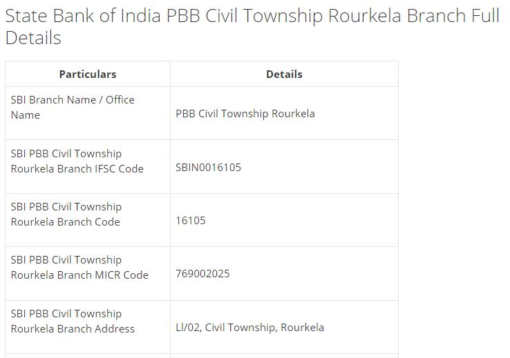 IFSC Code for SBI PBB Civil Township Rourkela Branch
