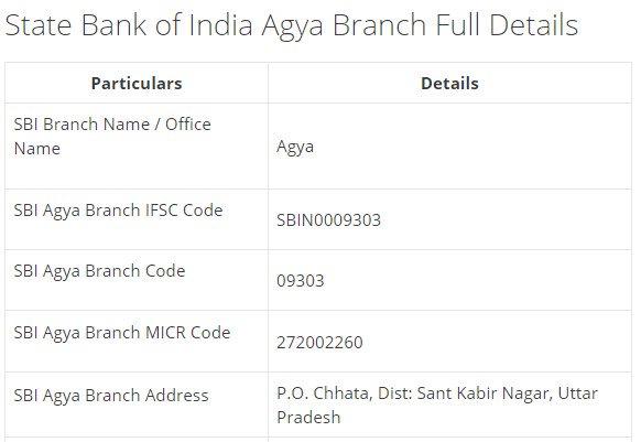 IFSC Code for SBI Agya Branch