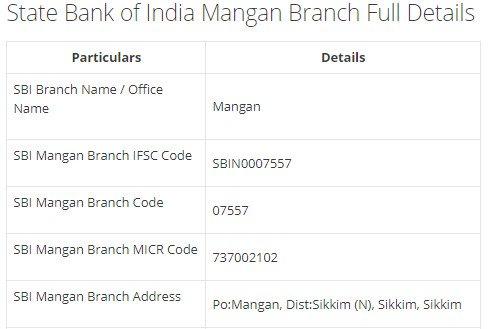 IFSC Code for SBI Mangan Branch width=728