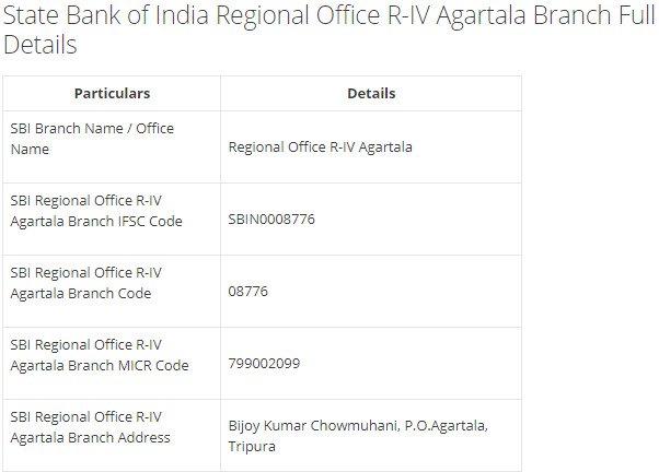 IFSC Code for SBI Regional Office R-IV Agartala Branch width=728