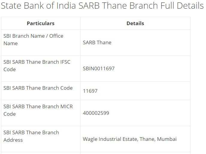 IFSC Code for SBI SARB Thane Branch