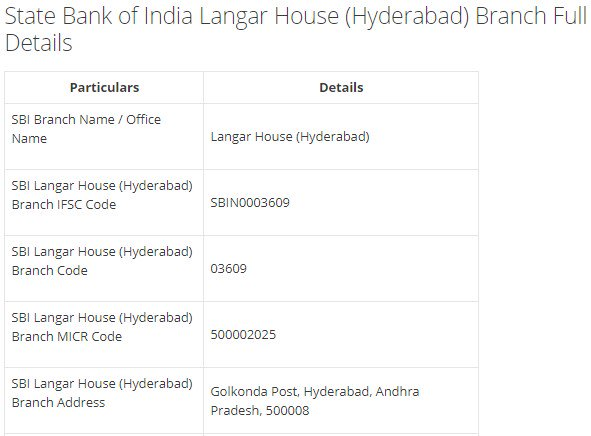 IFSC Code for SBI Langar House (Hyderabad) Branch