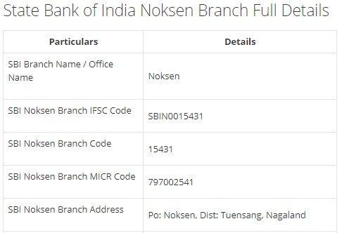 IFSC Code for SBI Noksen Branch width=728