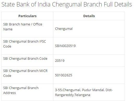 IFSC Code for SBI Chengumal Branch