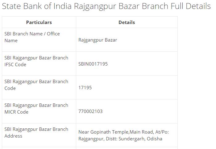 IFSC Code for SBI Rajgangpur Bazar Branch
