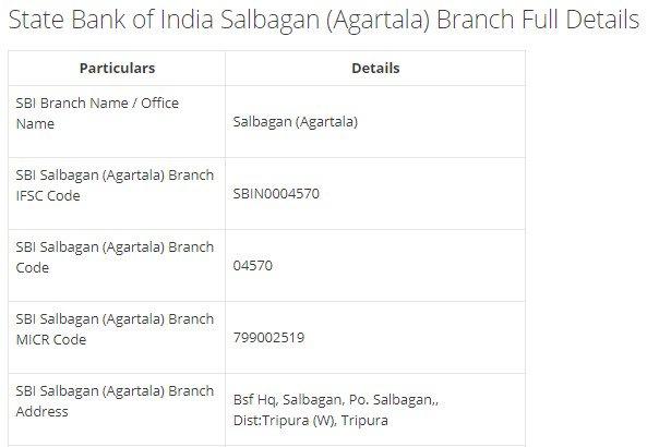 IFSC Code for SBI Salbagan (Agartala) Branch width=728