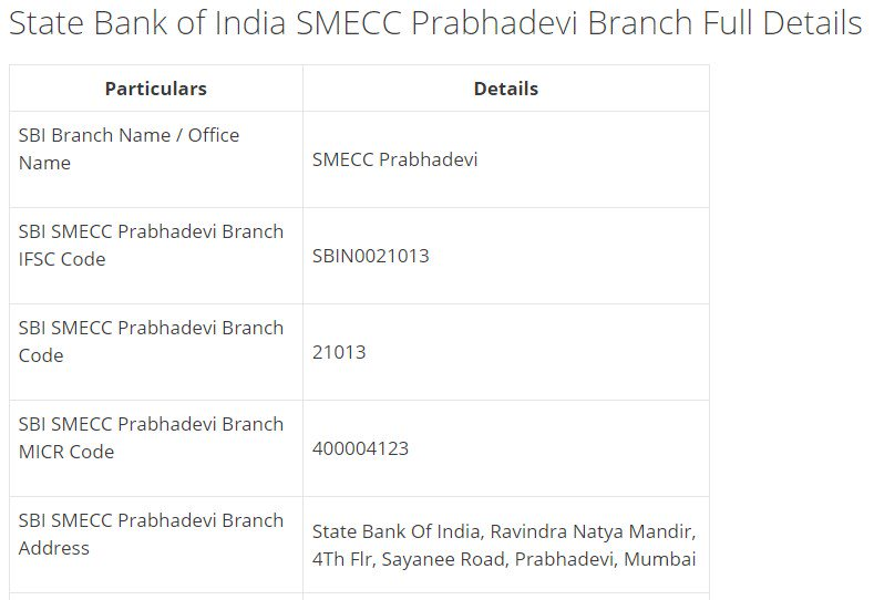 IFSC Code for SBI SMECC Prabhadevi Branch