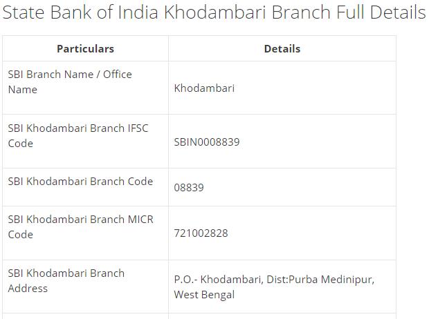 IFSC Code for SBI Khodambari Branch