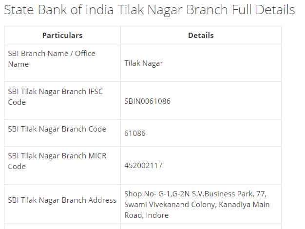 IFSC Code for SBI Tilak Nagar Branch