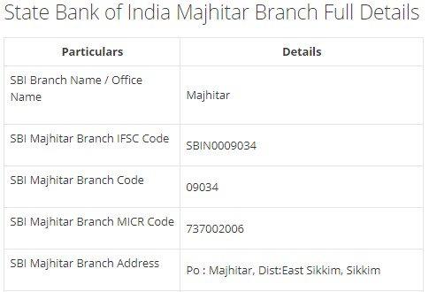 IFSC Code for SBI Majhitar Branch width=728