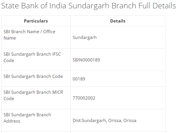 IFSC Code for SBI Sundargarh Branch