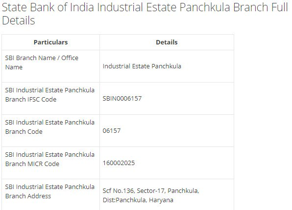 IFSC Code for SBI Industrial Estate Panchkula Branch