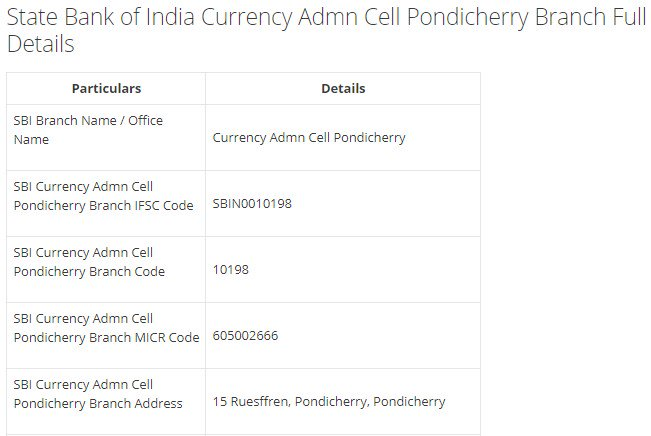 IFSC Code for SBI Currency Admn Cell Pondicherry Branch width=728