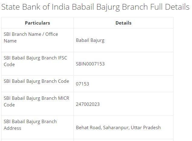 IFSC Code for SBI Babail Bajurg Branch