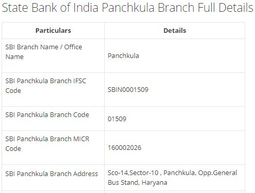 IFSC Code for SBI Panchkula Branch