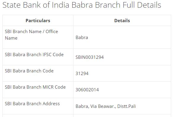 IFSC Code for SBI Babra Branch