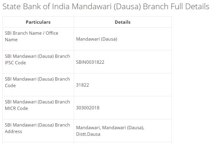 IFSC Code for SBI Mandawari (Dausa) Branch