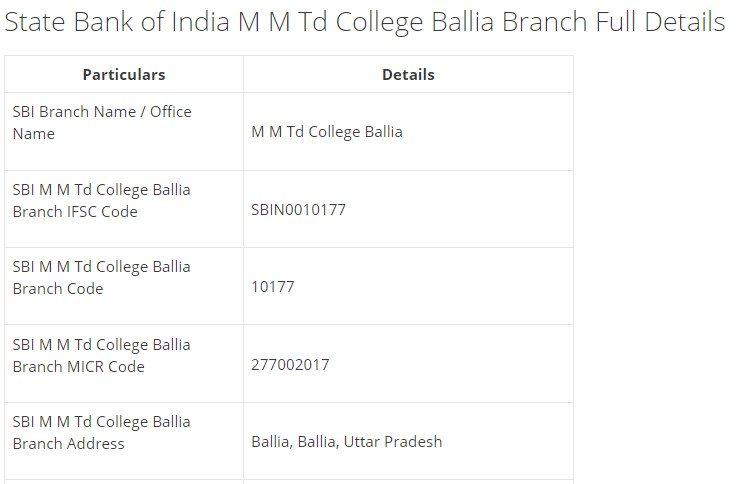 IFSC Code for SBI M M Td College Ballia Branch