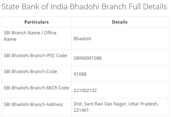 IFSC Code for SBI Bhadohi Branch
