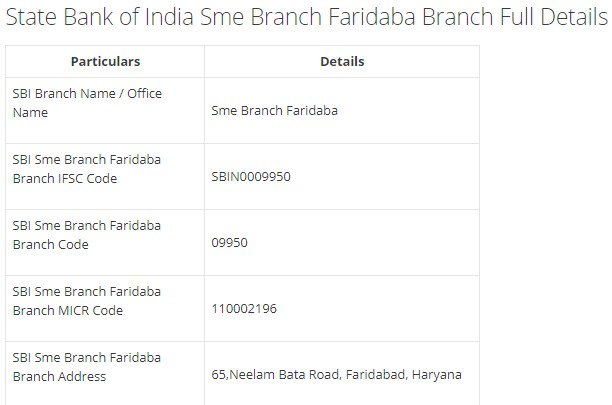 IFSC Code for SBI Sme Branch Faridaba Branch