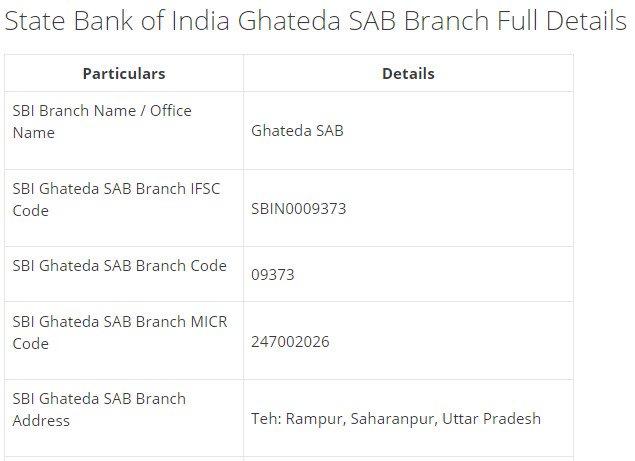 IFSC Code for SBI Ghateda SAB Branch