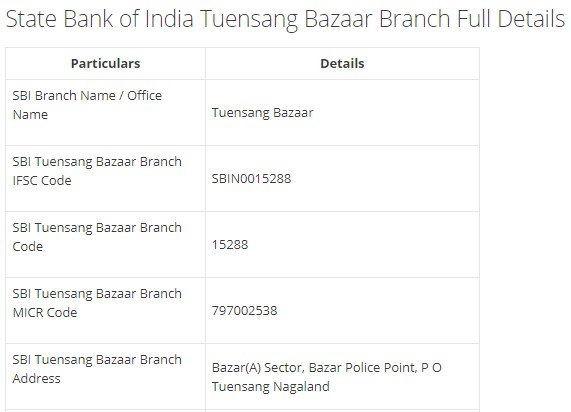 IFSC Code for SBI Tuensang Bazaar Branch width=728